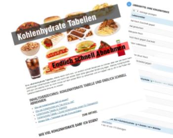 low-carb diät kohlenhydrate tabelle zum erfolgreichen abnehmen mit low-carb