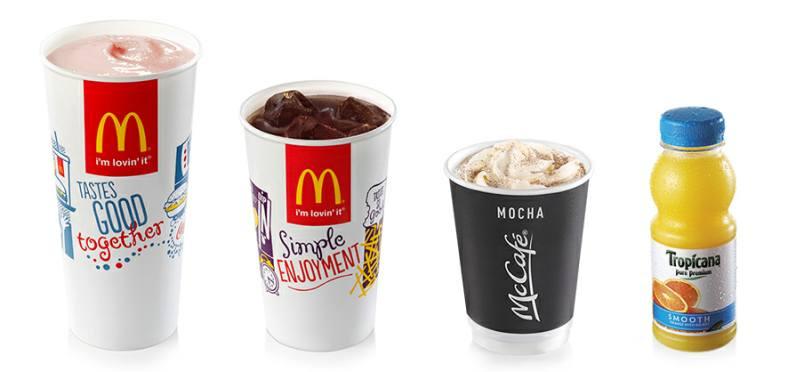 Wie viel Kalorien hat ein Milchshake von McDonald mcdonalds kalorientabelle